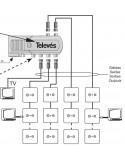 Amplificador de antena para interior 4 salidas + TV
