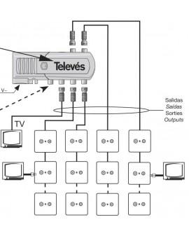 Amplificador tdt de interior de 4 salidas s per antena for Antena de interior para tdt