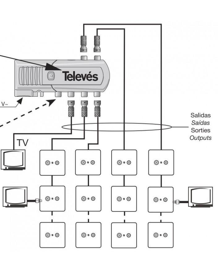 Amplificador de antena para interior 4 salida tv 47 - Amplificador tv interior ...