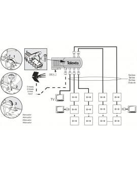 Amplificador TDT interior de 4 salida+TV 16 dB