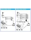Amplificador de Antena para Interior 4 salidas