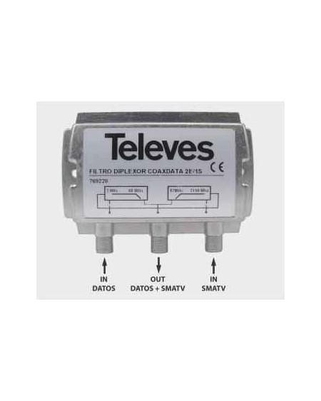 Filtro Diplexor Coaxdata Televes 769220