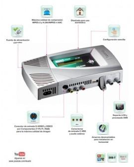 Modulador digital doméstico 1 entrada MAC HOME ikusi 4488