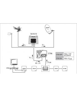Amplificador de Mastil NanoKom 3e 1s Televes 561610