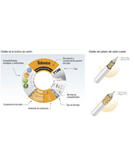 Rollo Cable Coaxial altísima calidad T-100 Plus PVC blanco 100 m, malla cobre vivo cobre