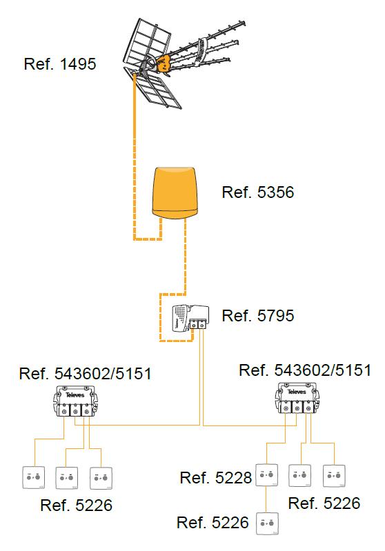 instalacion antena tdt dat hd s per antena